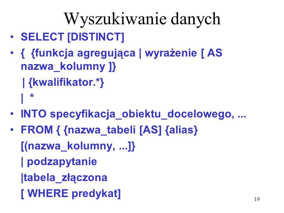 Wyszukiwanie danych SELECT [DISTINCT]